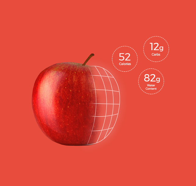 SCiO Molecular Sensor Apple Results