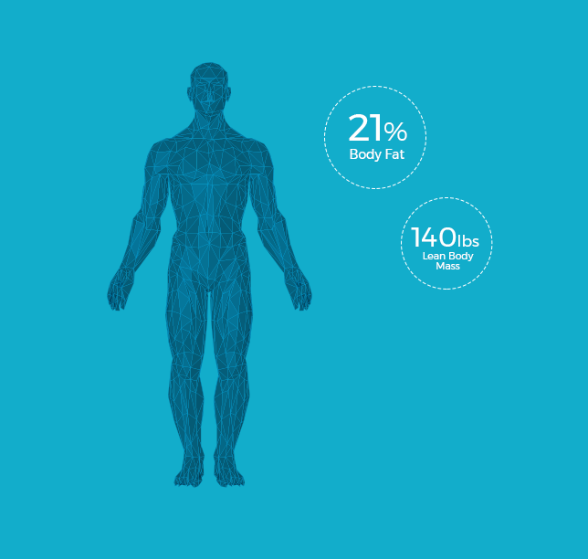 SCiO Body Composition App