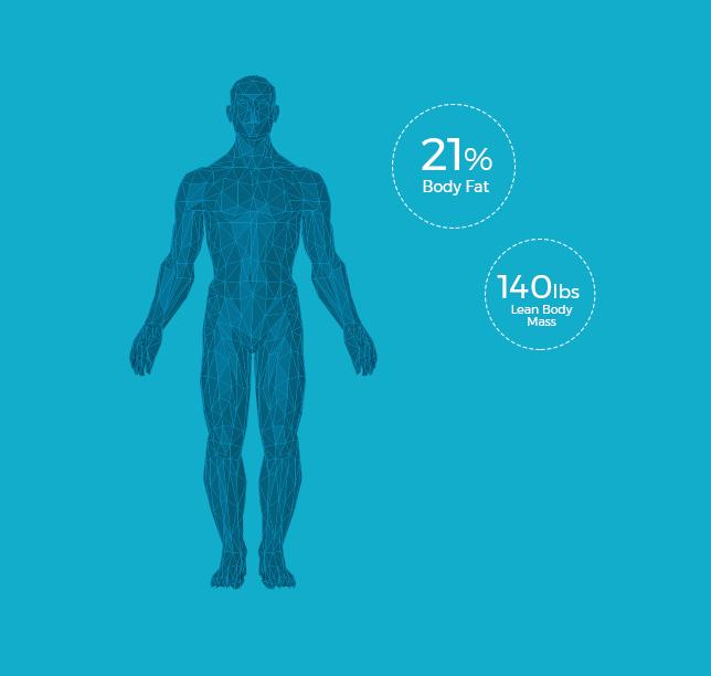 SCiO Body Composition App